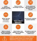 Réactualisé à 16 h 30 Mise en alerte météorologique (Saône-et-Loire)
